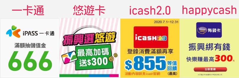 振興券_電子票證|悠遊卡、一卡通、icash2.0、Happy cash