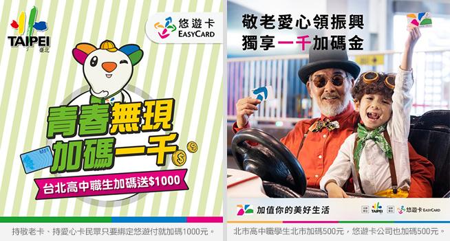台北捷運悠遊付,北市高中職、敬老卡、愛心卡,「嗶3000,領3000」